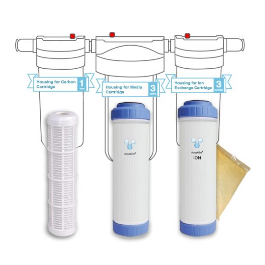 Pureau 1 Saltless Water Softener & Filter Standard/H+Replacement Cartridges
