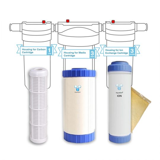 Pureau 2 Saltless Water Softener & Filter Standard/H+Replacement Cartridges