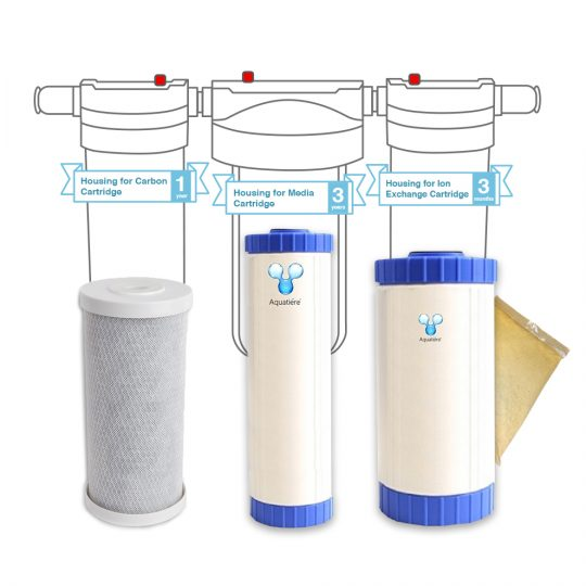 Pureau 3 Saltless Water Softener & Filter Standard/H+Replacement Cartridges
