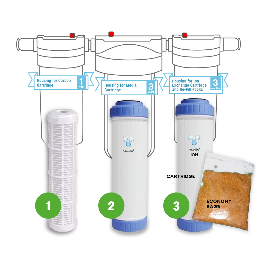 Pureau 1 Saltless Water Softener & Filter Cartridge Bundle