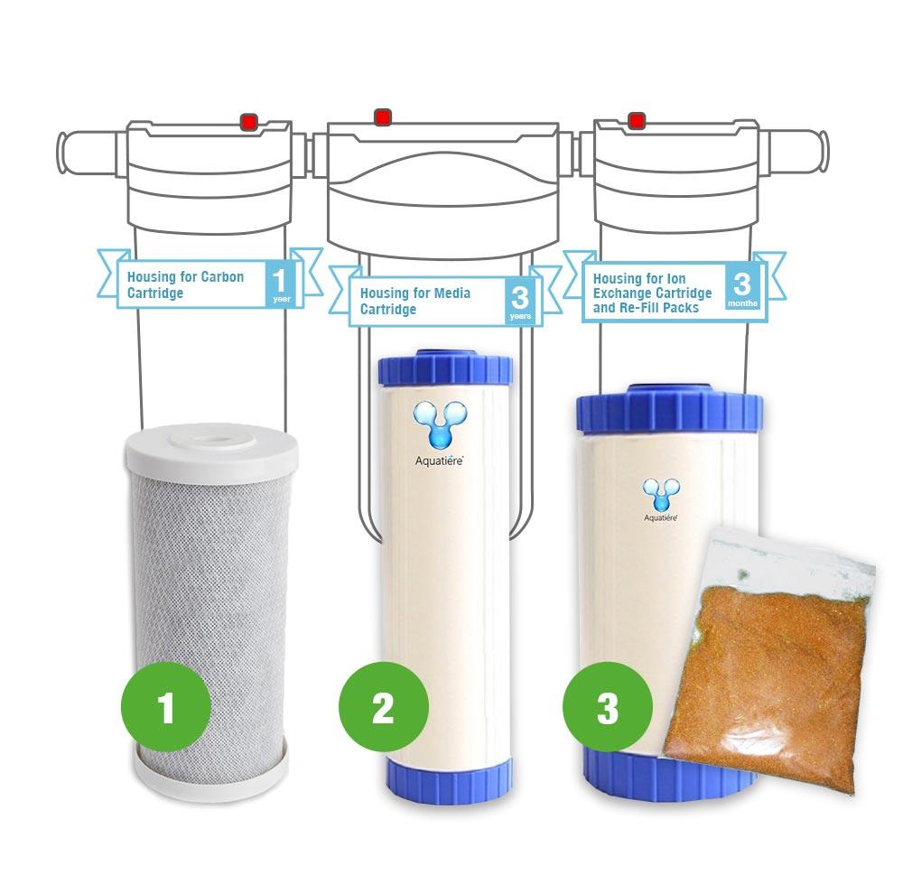 Pureau 3 Saltless Water Softener & Filter Standard/H+Replacement Cartridges